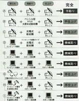 完全手彫り図解200.jpg